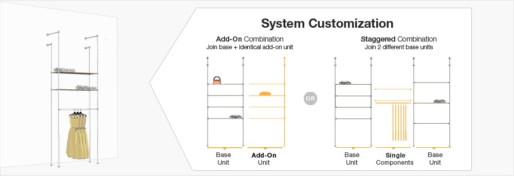 System Customization